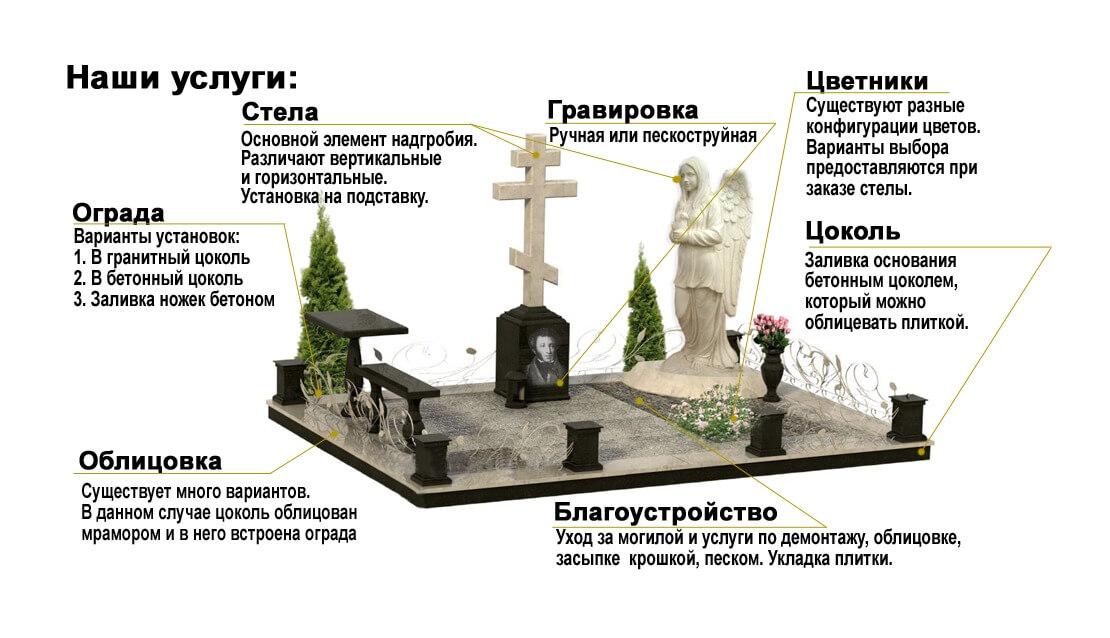 Памятники из гранита в Москве